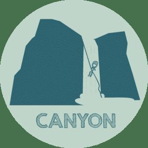 canyoning Aveyron